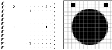 ASCIImage example with ellipse